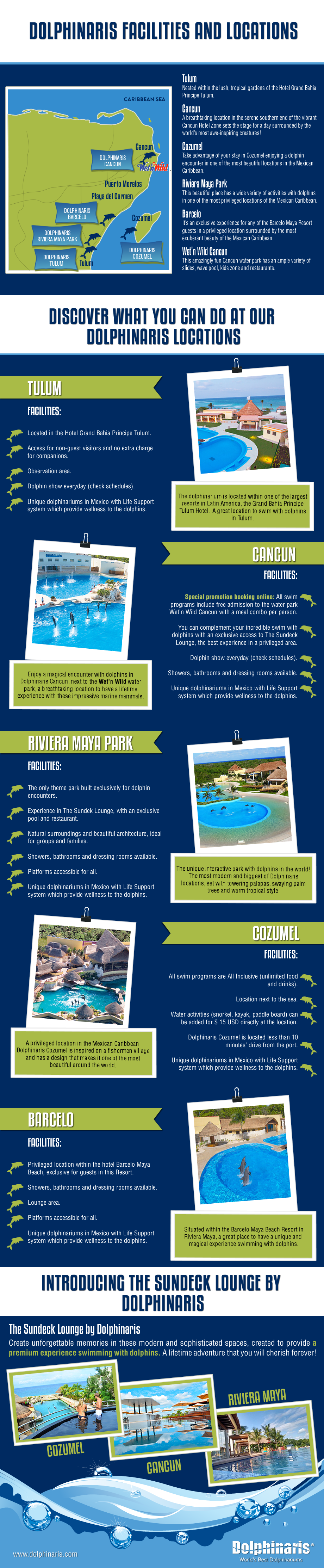 Dolphinaris facilities and locations.